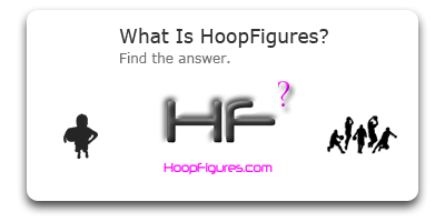 HoopFigures Basketball Websites